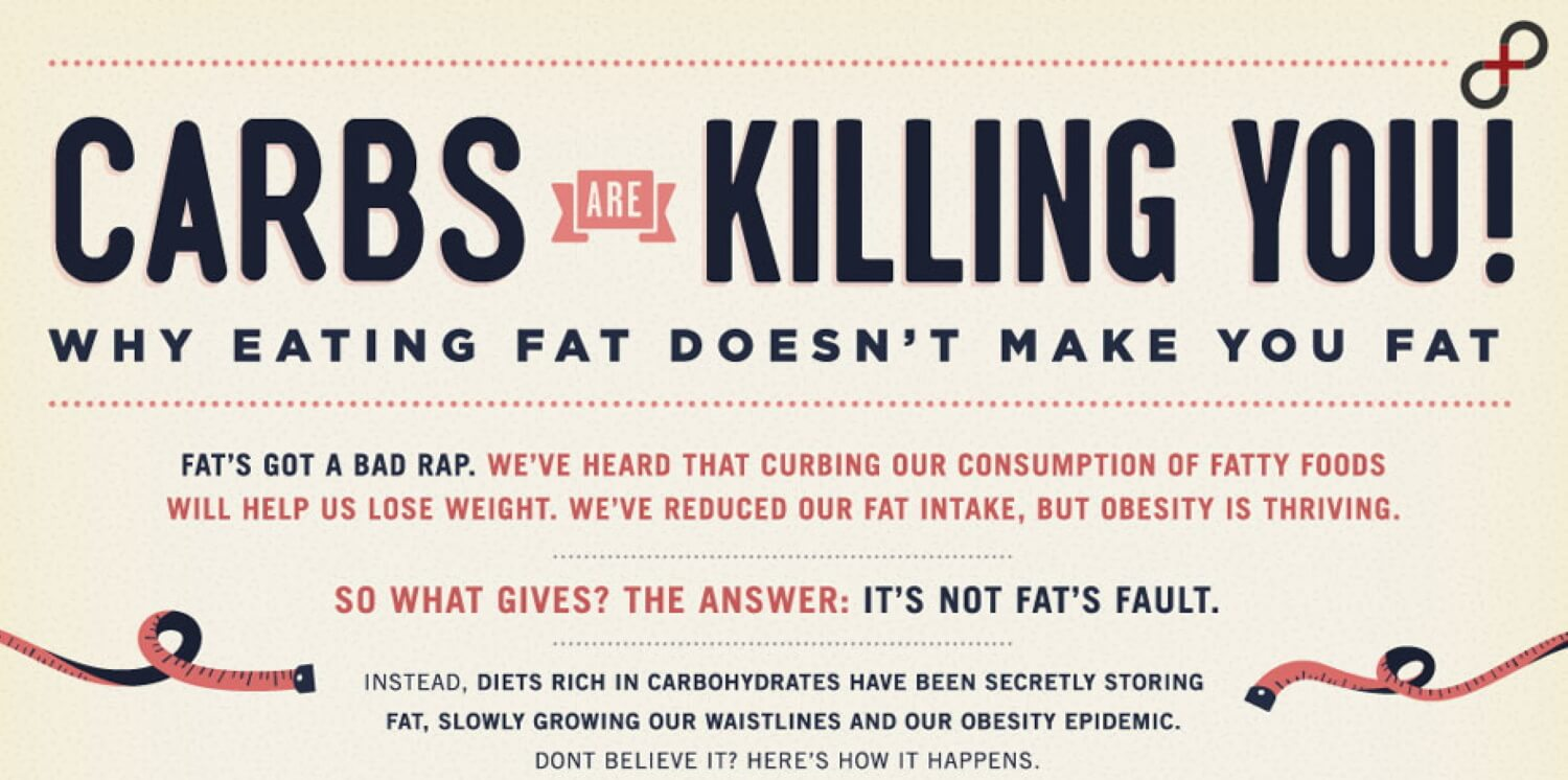 Why Fats Don't Make You Fat Cover